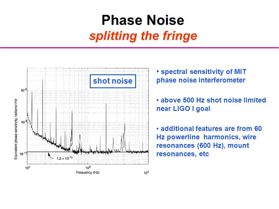 Phase Noise splitting the fringe