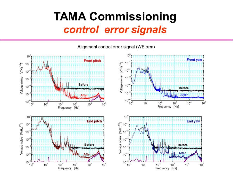 TAMA Commissioning control error signals