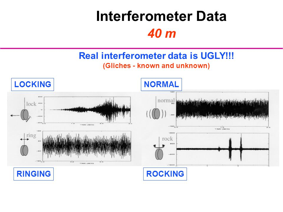Real interferometer data is UGLY!!! (Gliches - known and unknown)