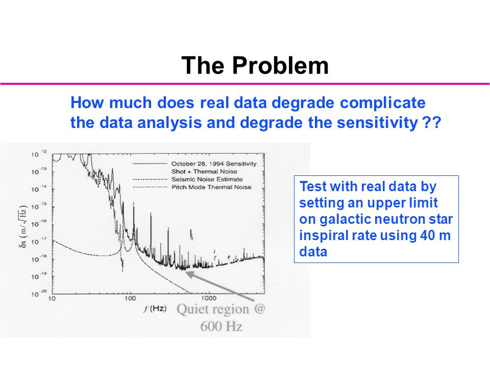 The Problem How much does real data degrade complicate the data analysis and degrade the sensitivity