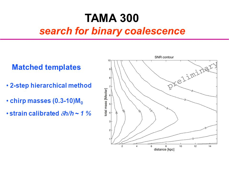 search for binary coalescence