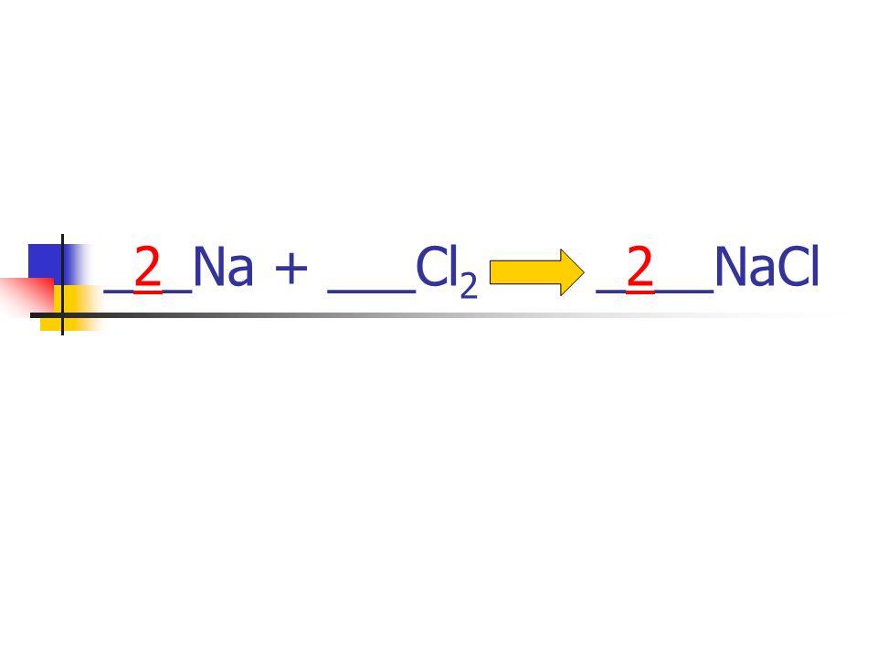 _2_Na + ___Cl2 _2__NaCl