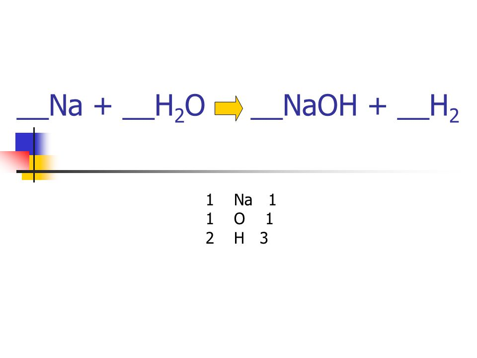 __Na + __H2O __NaOH + __H2 1 Na 1 1 O 1 2 H 3