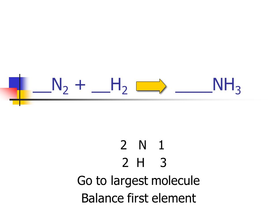 2 N 1 2 H 3 Go to largest molecule Balance first element