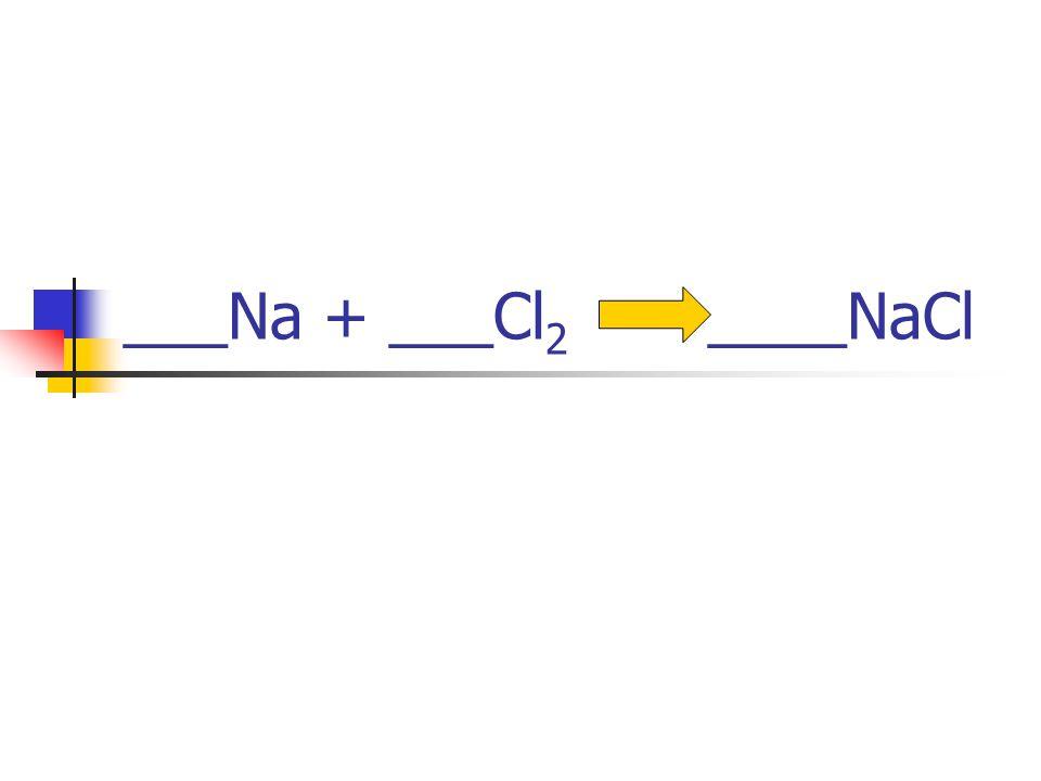 ___Na + ___Cl2 ____NaCl