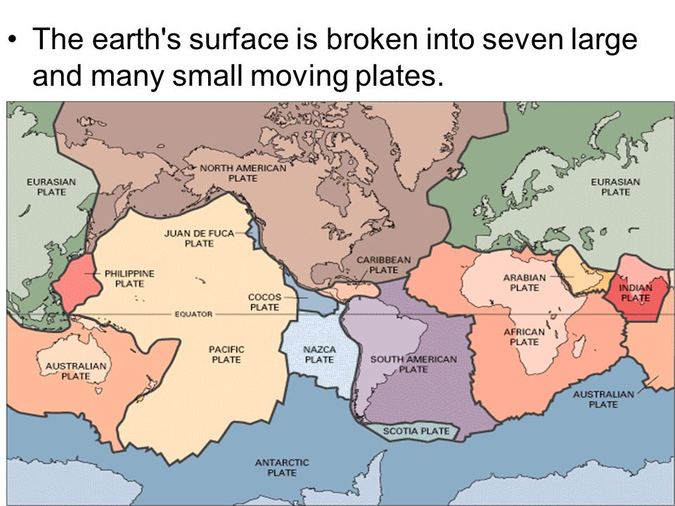 The earth s surface is broken into seven large and many small moving plates.