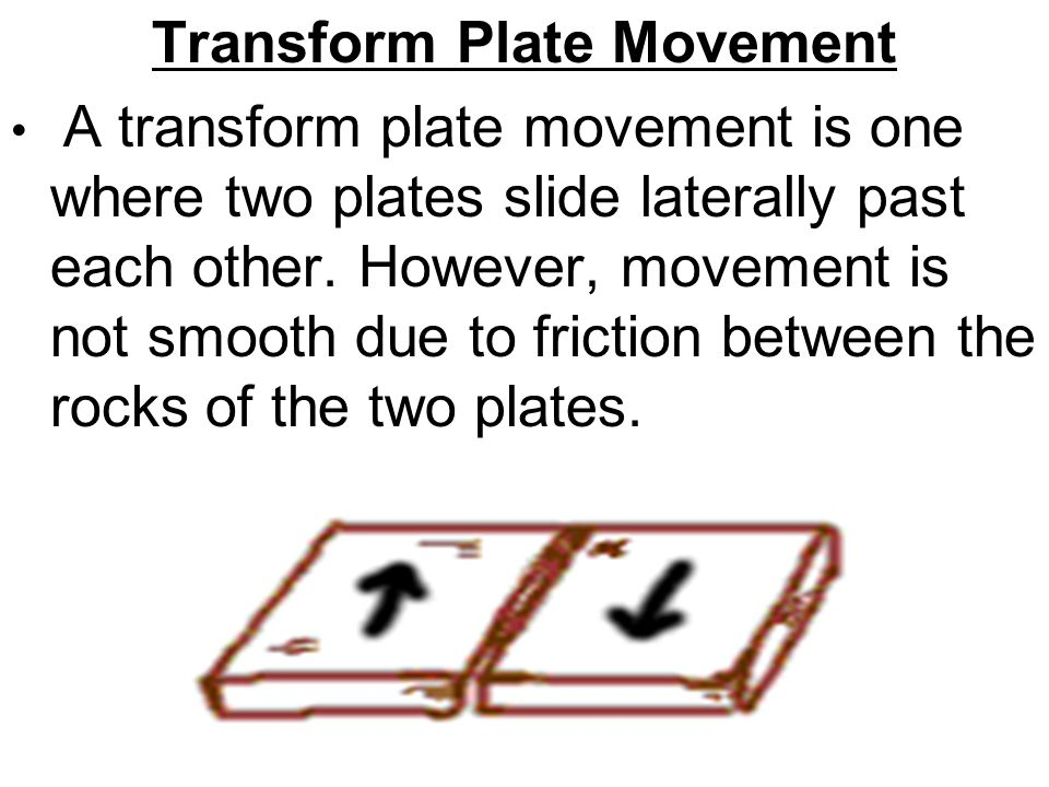 Transform Plate Movement