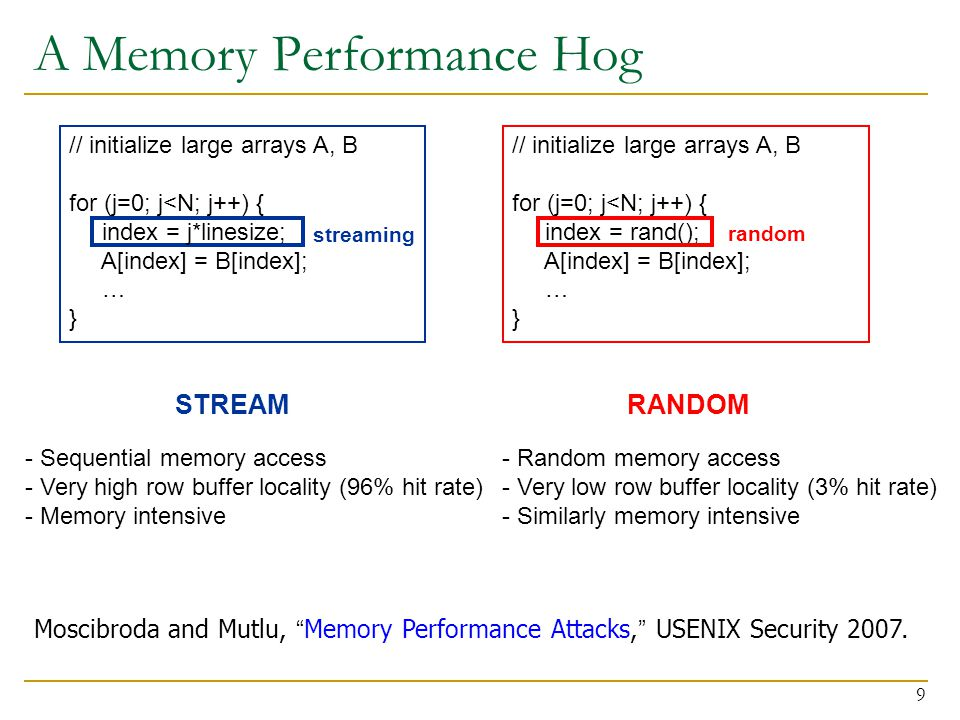 A Memory Performance Hog