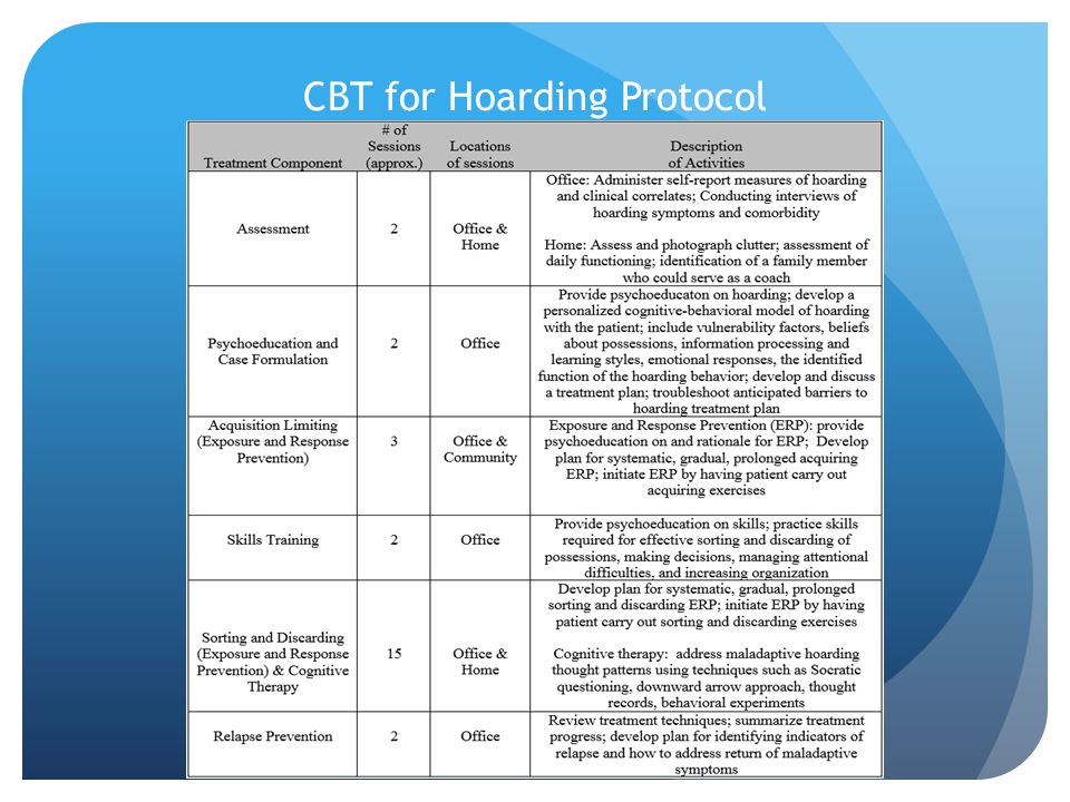 CBT for Hoarding Protocol