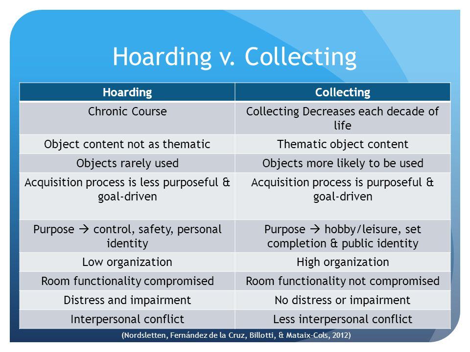 Hoarding v. Collecting Hoarding Collecting Chronic Course