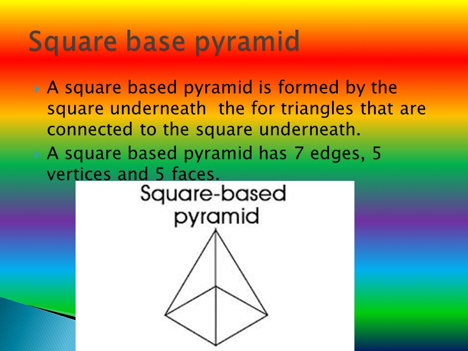 Square base pyramid A square based pyramid is formed by the square underneath the for triangles that are connected to the square underneath.