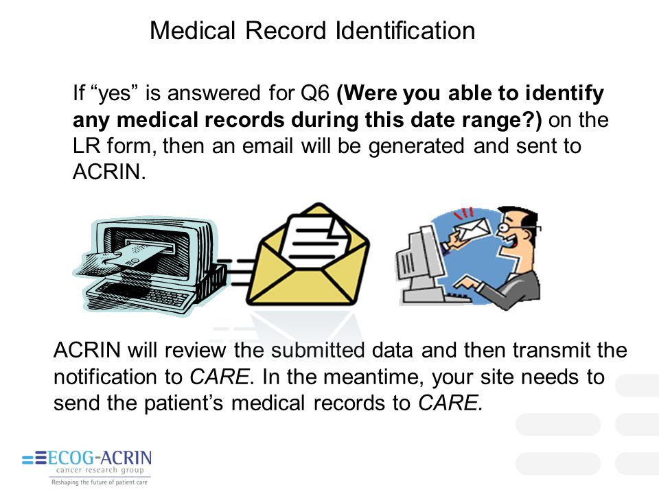 Medical Record Identification
