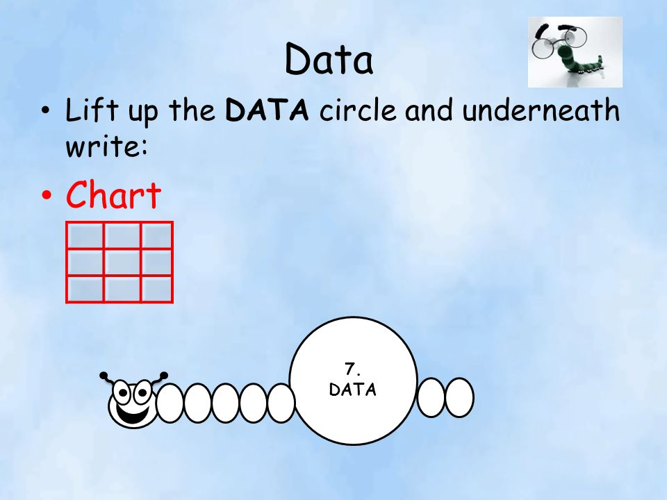 Data Lift up the DATA circle and underneath write: Chart 7. DATA