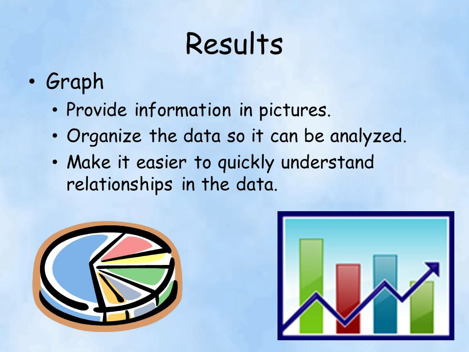 Results Graph Provide information in pictures.