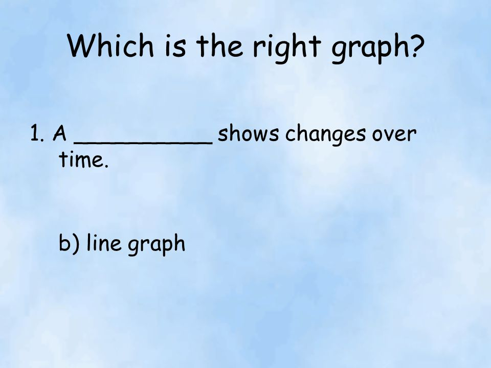 Which is the right graph