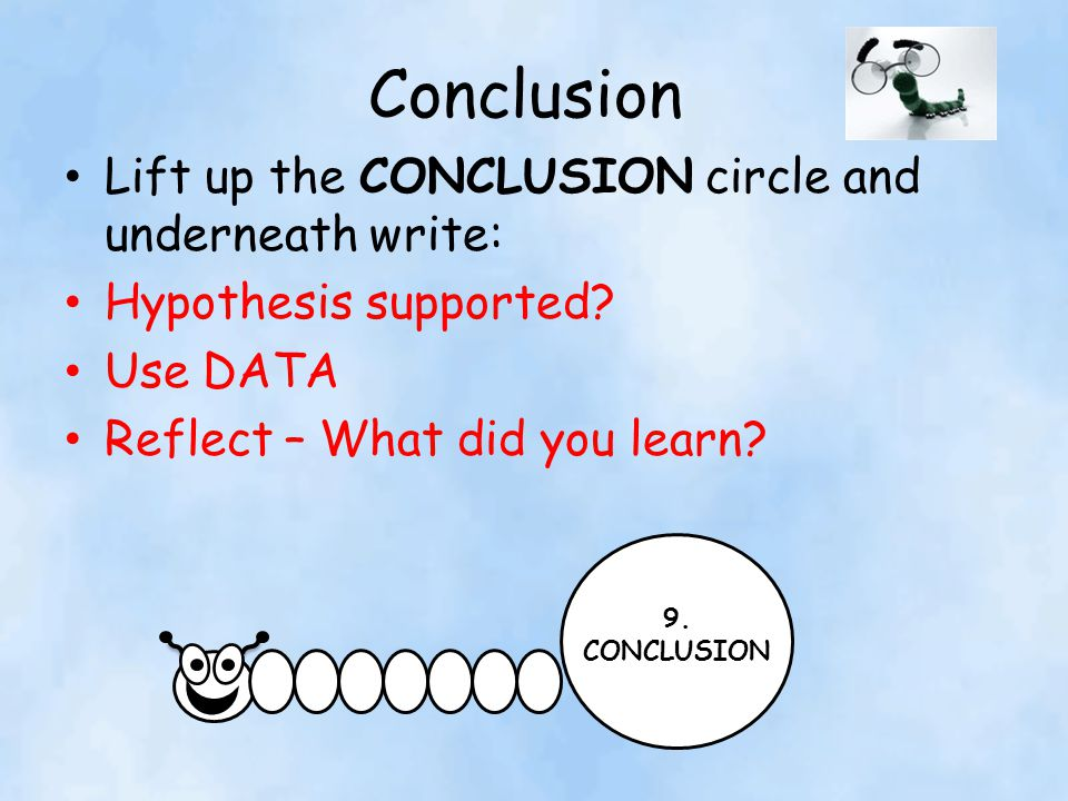 Conclusion Lift up the CONCLUSION circle and underneath write: