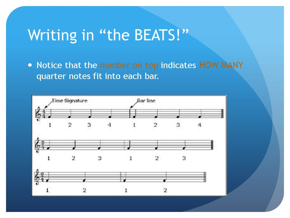 Writing in the BEATS! Notice that the number on top indicates HOW MANY quarter notes fit into each bar.