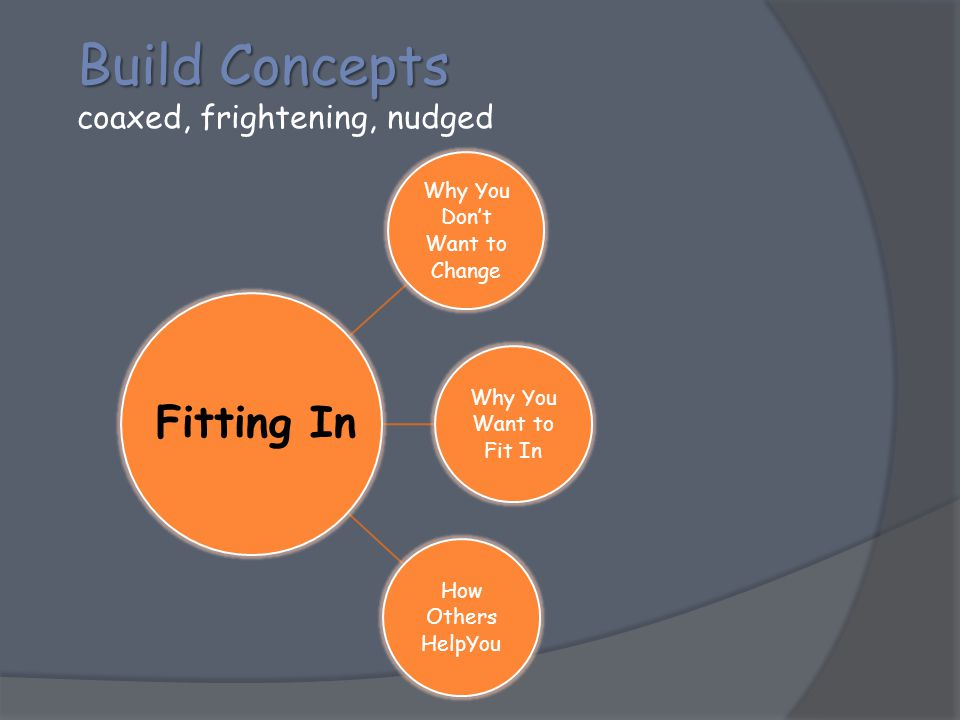 Build Concepts coaxed, frightening, nudged