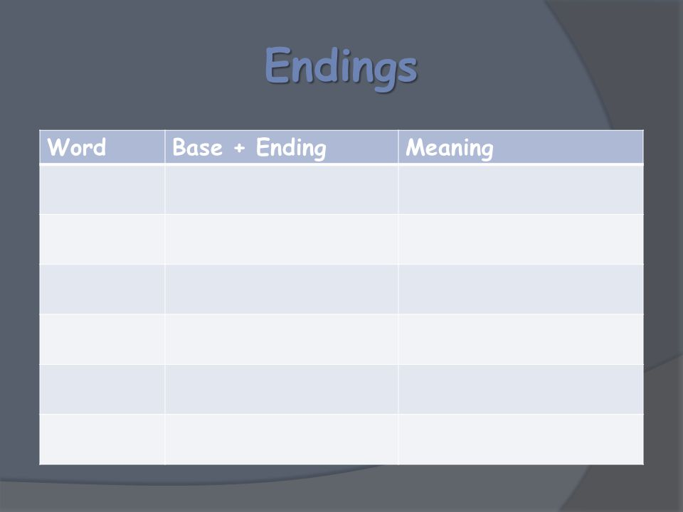 Endings Word Base + Ending Meaning