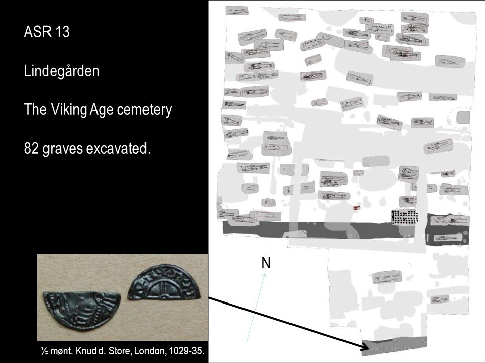 The Viking Age cemetery 82 graves excavated.