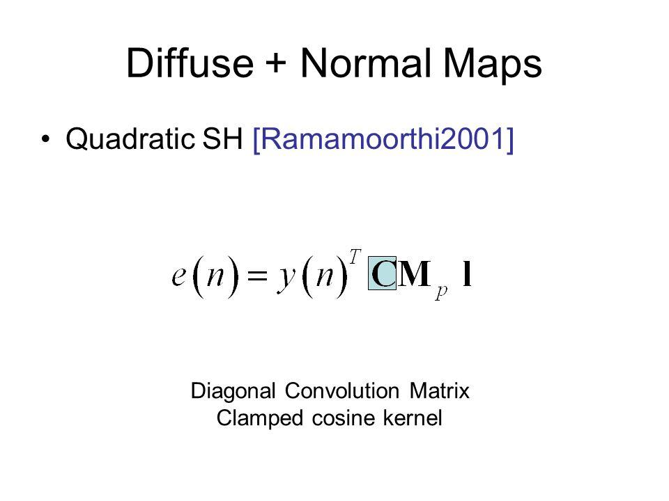 Diagonal Convolution Matrix