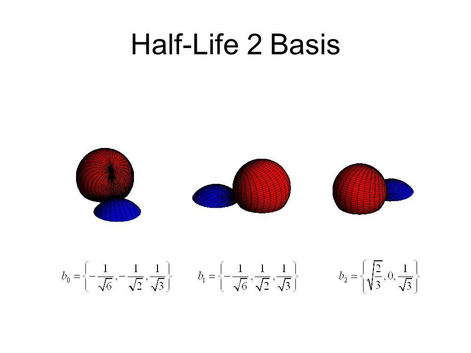 Half-Life 2 Basis