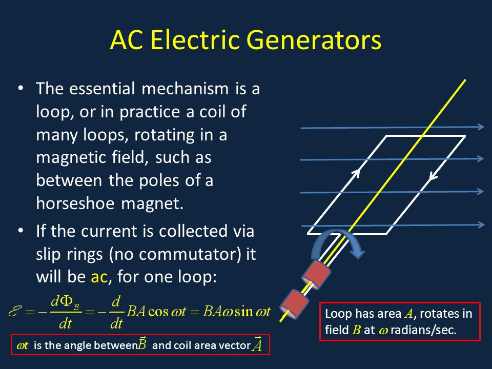 AC Electric Generators