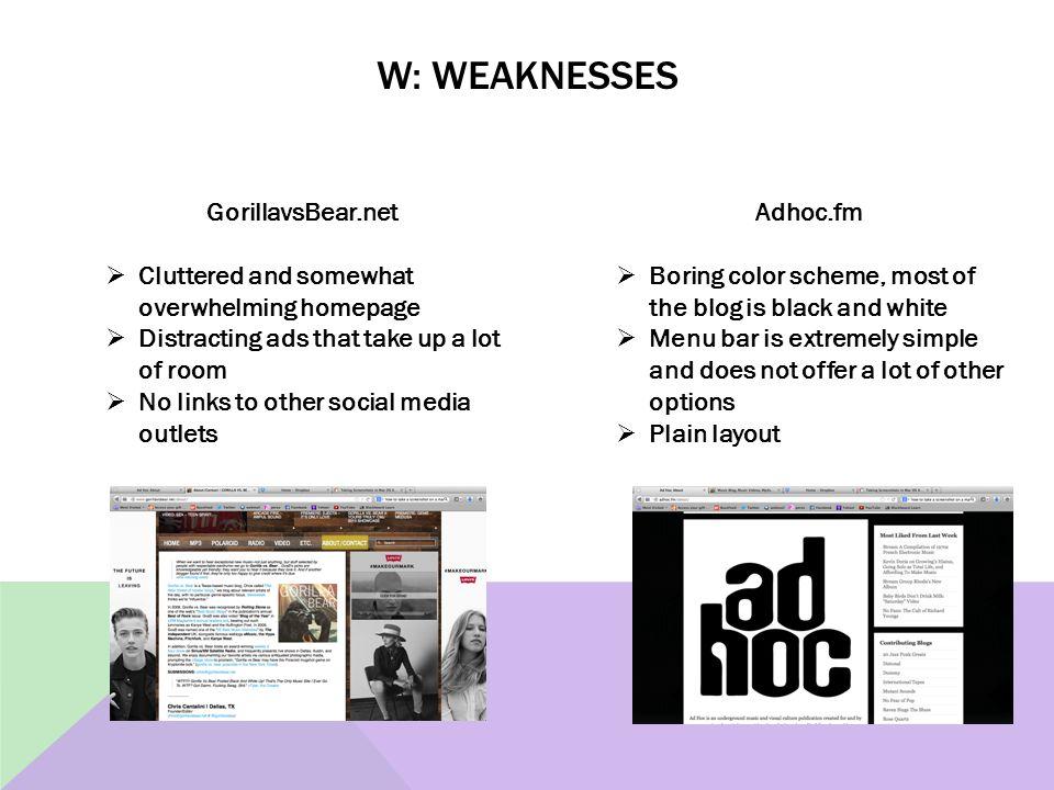 W: Weaknesses GorillavsBear.net