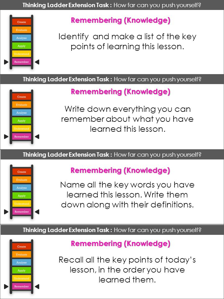 Identify and make a list of the key points of learning this lesson.