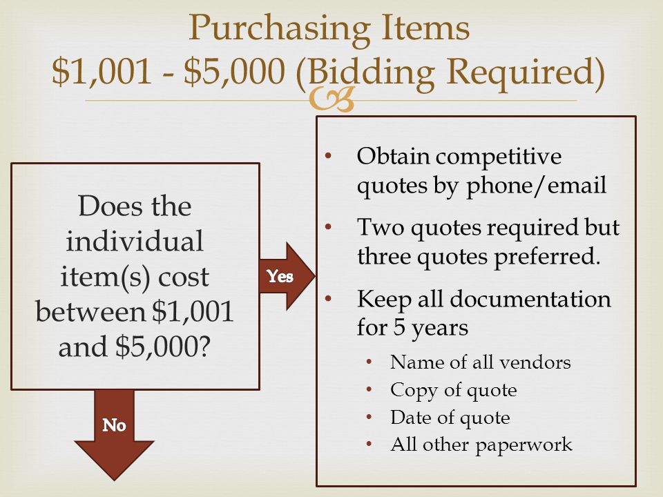 Purchasing Items $1,001 - $5,000 (Bidding Required)