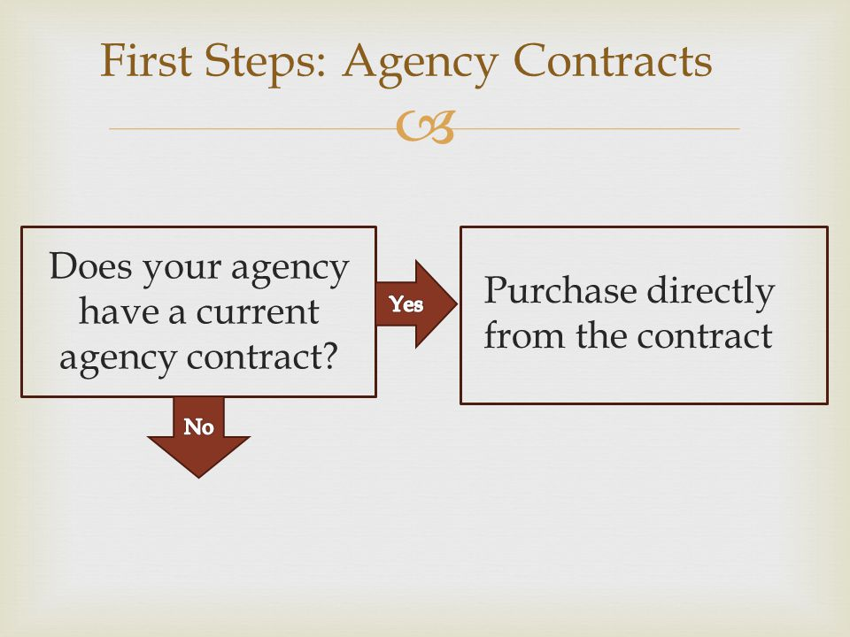 First Steps: Agency Contracts