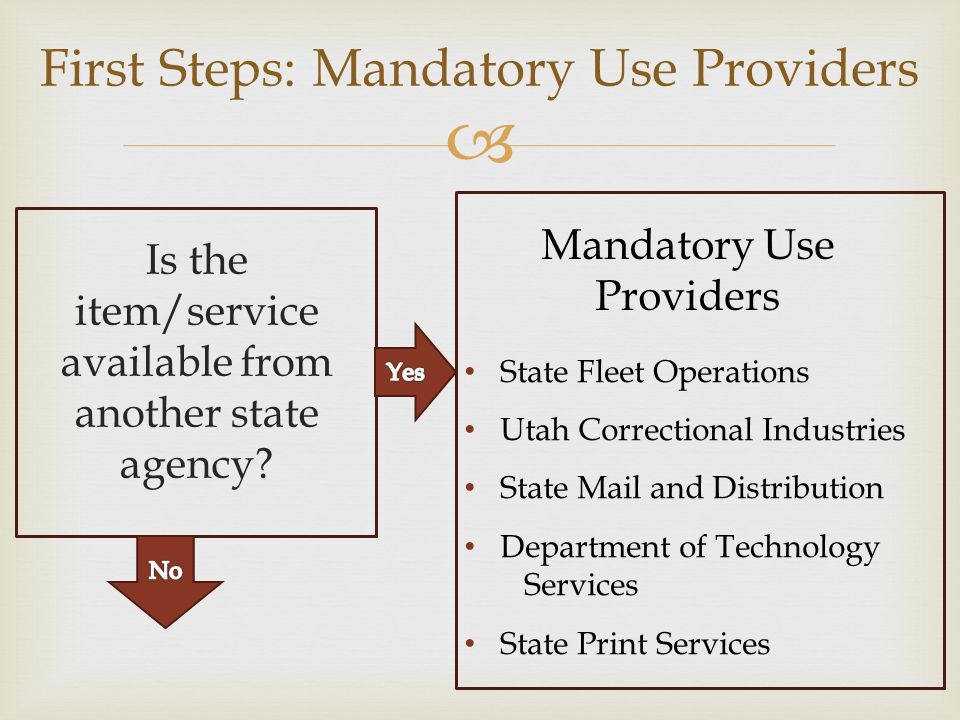 First Steps: Mandatory Use Providers
