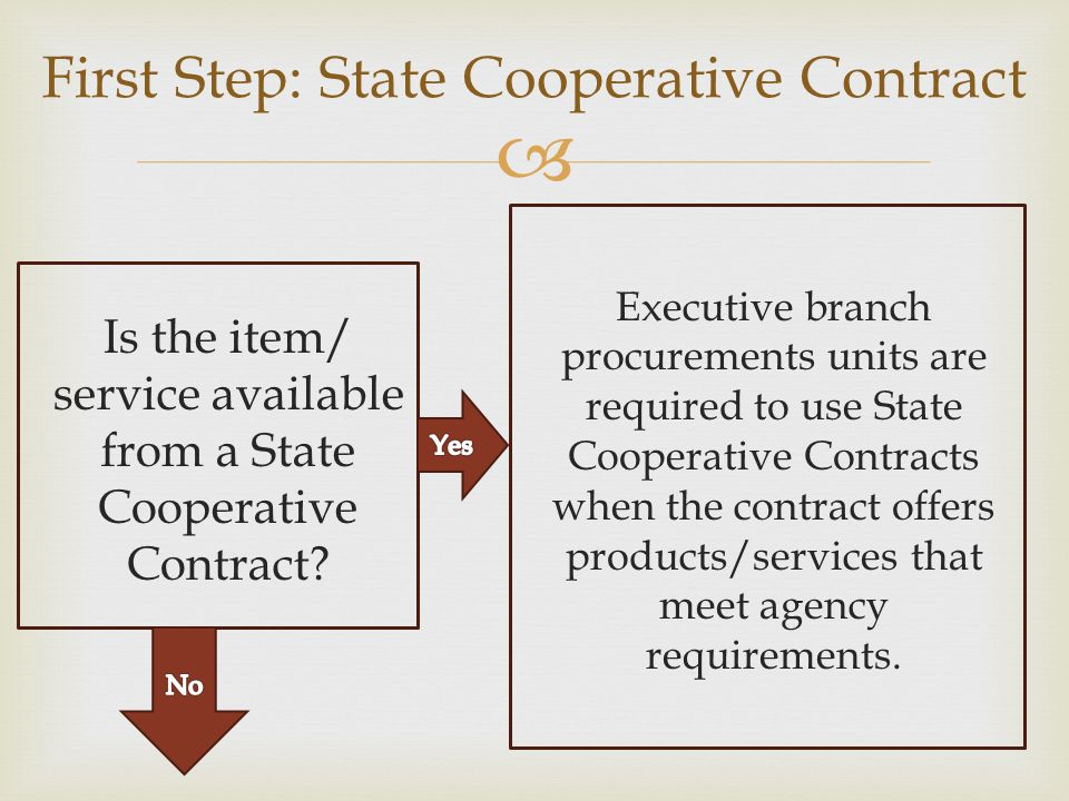 First Step: State Cooperative Contract