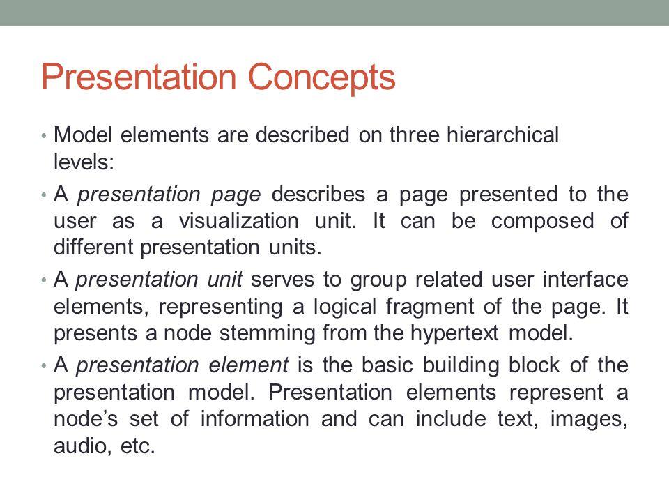 Presentation Concepts