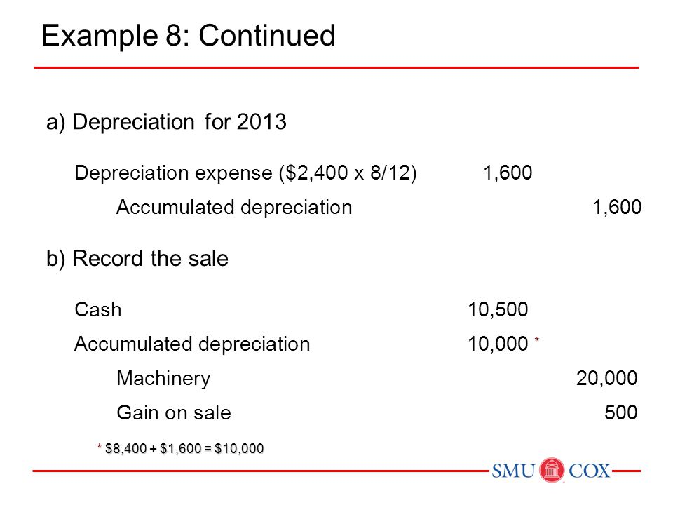 Example 8: Continued a) Depreciation for 2013 b) Record the sale
