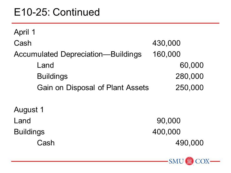 E10-25: Continued April 1 Cash 430,000