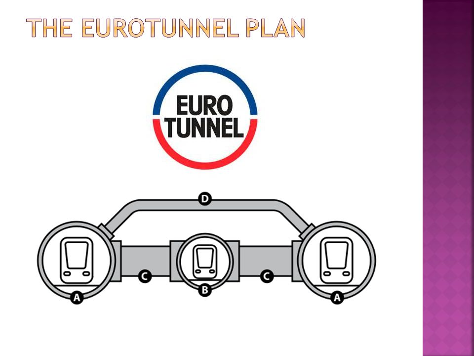The Eurotunnel Plan