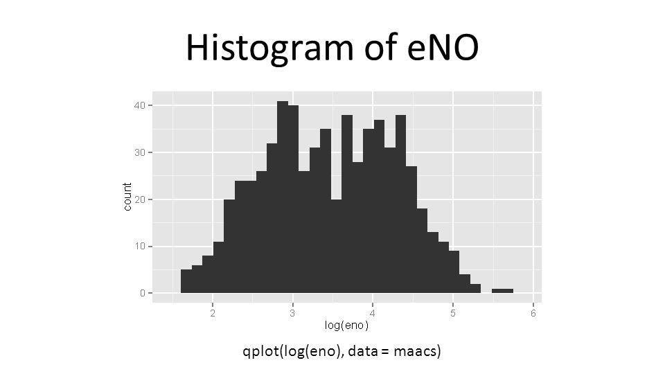 Histogram of eNO qplot(log(eno), data = maacs)