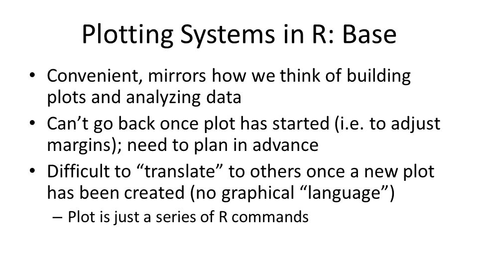 Plotting Systems in R: Base