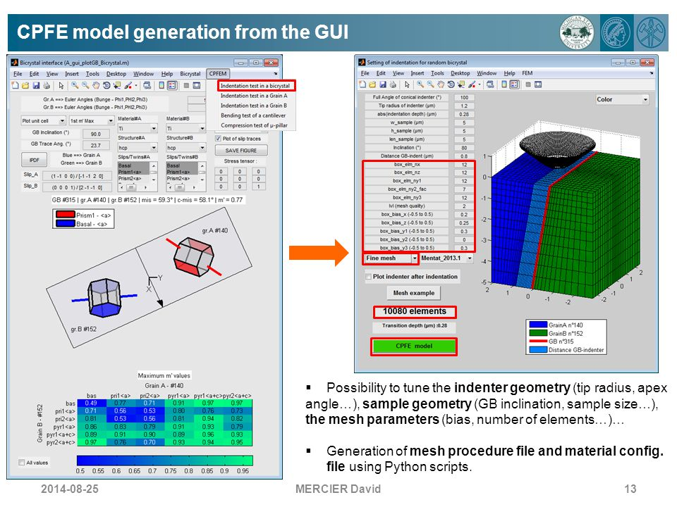 CPFE model generation from the GUI