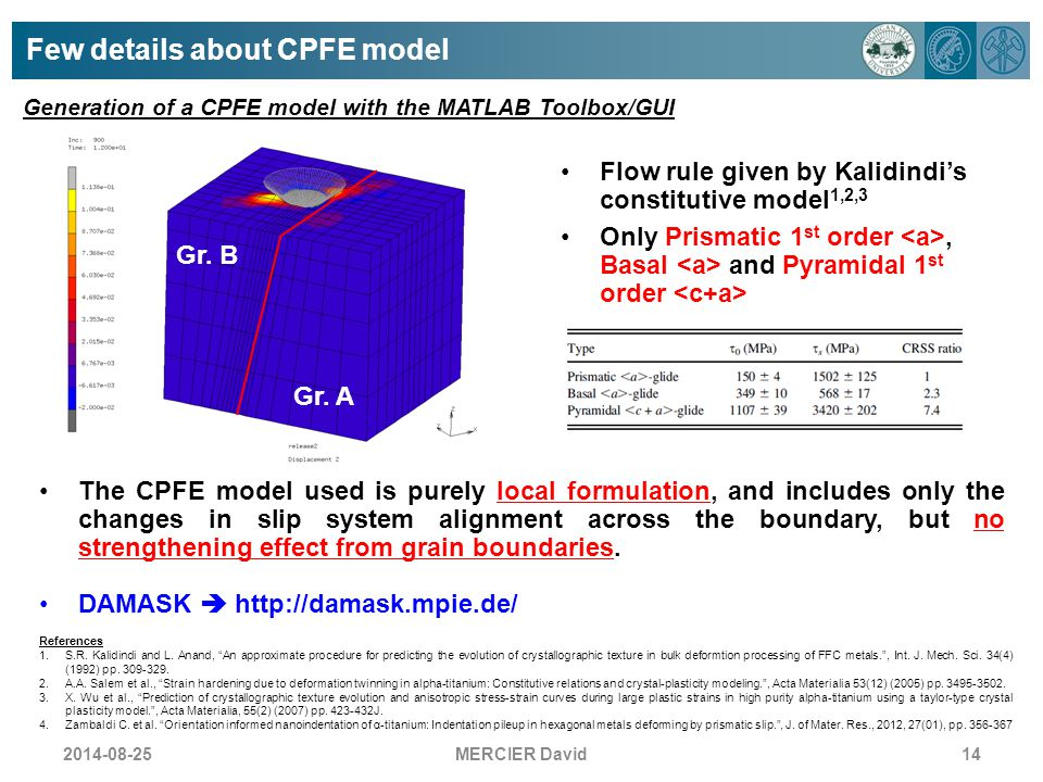 Few details about CPFE model