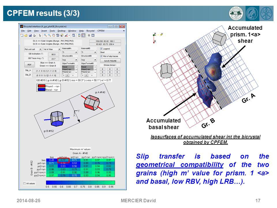 CPFEM results (3/3) Accumulated prism. 1<a> shear. Gr. A. Accumulated basal shear. Gr. B.