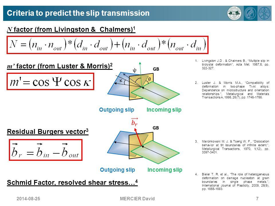 Criteria to predict the slip transmission