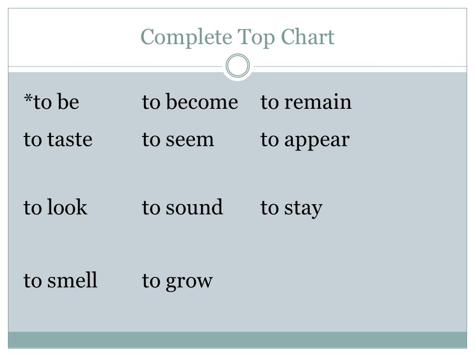Complete Top Chart *to be to become to remain to taste to seem