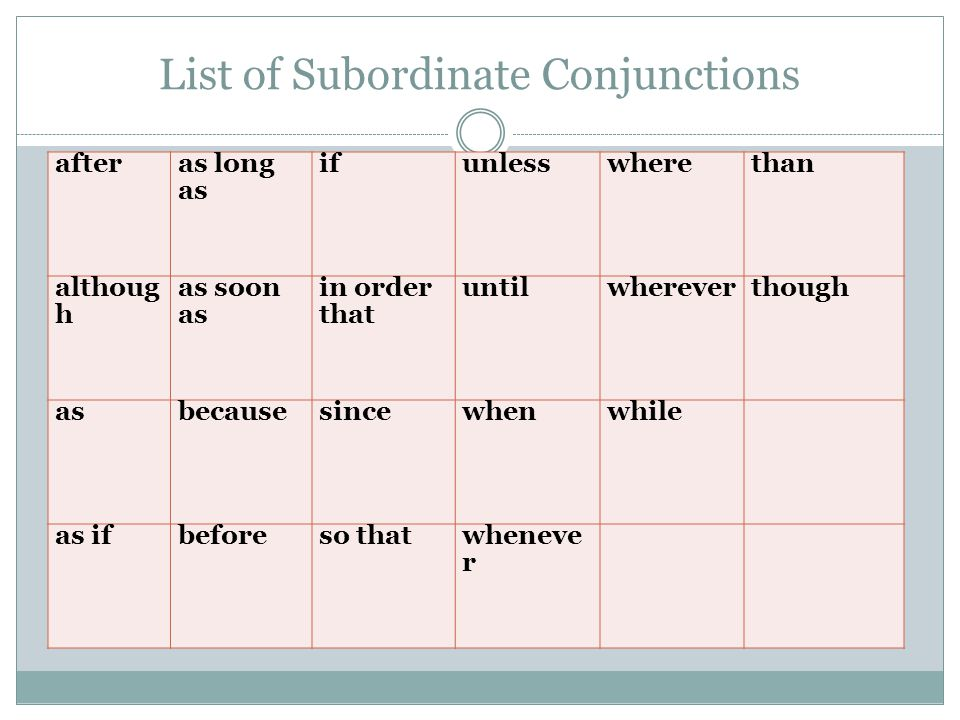 List of Subordinate Conjunctions
