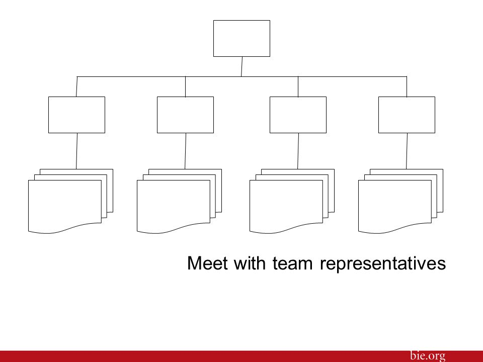 Meet with team representatives