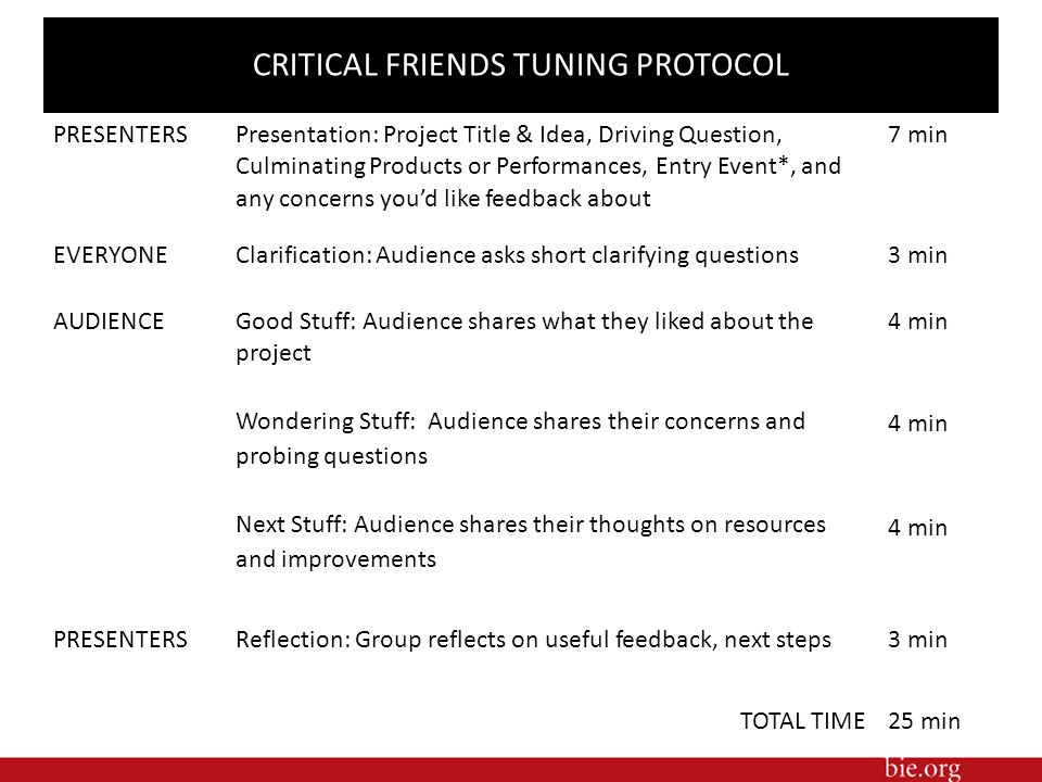 CRITICAL FRIENDS TUNING PROTOCOL