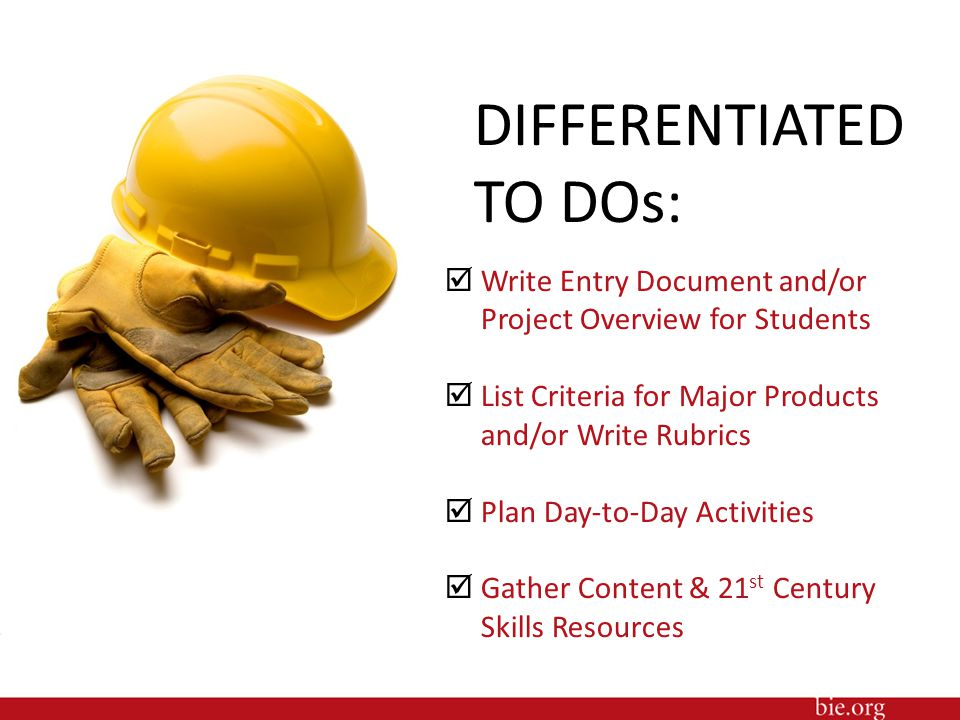 DIFFERENTIATED TO DOs:  Write Entry Document and/or