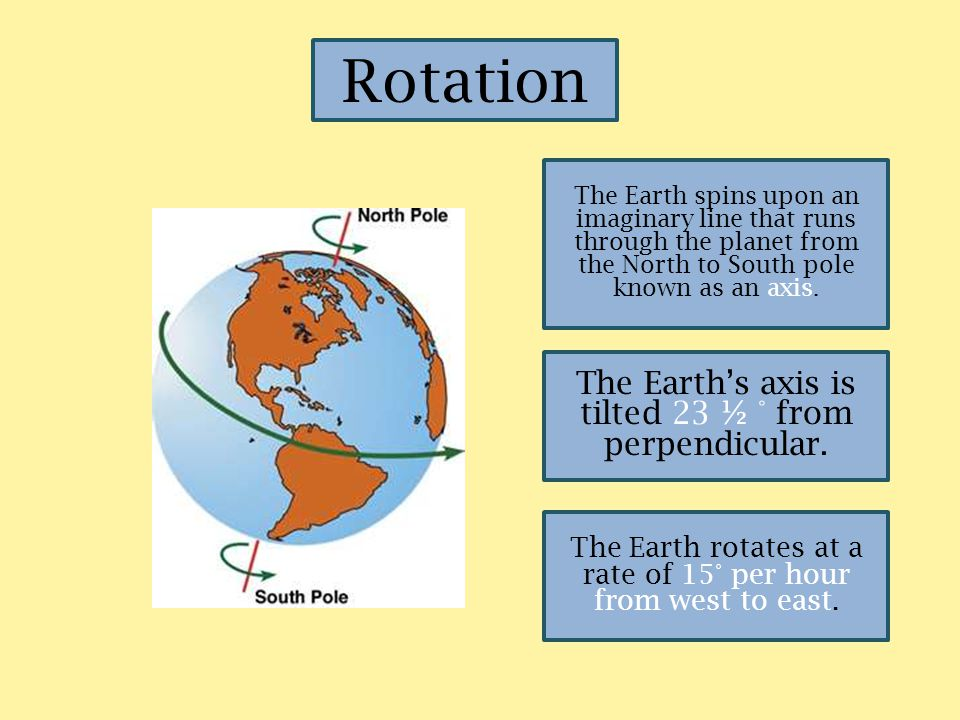 Rotation The Earth's axis is tilted 23 ½ ° from perpendicular.