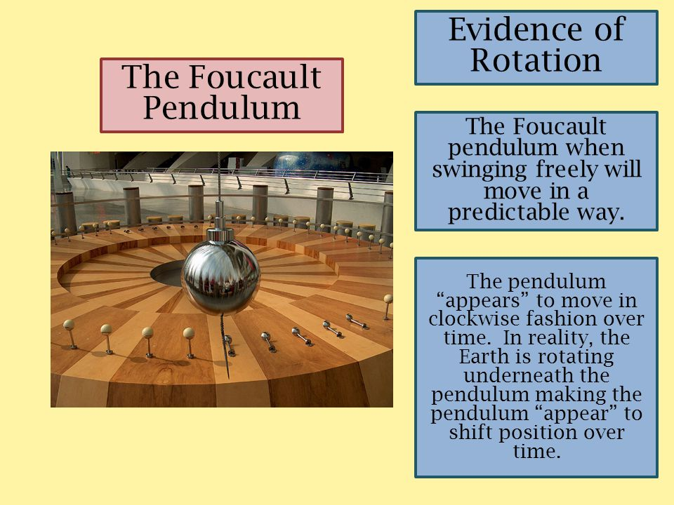Evidence of Rotation The Foucault Pendulum